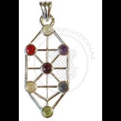 Kablistic Chakra Pendant